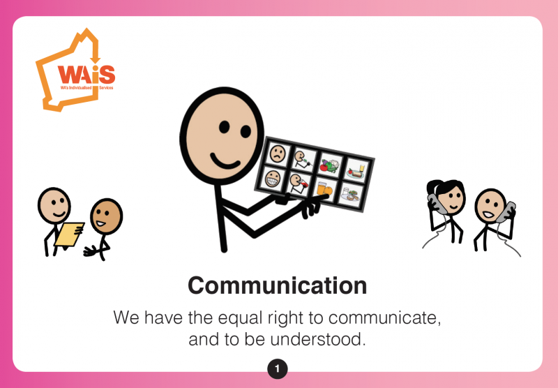 Communication Planning Card