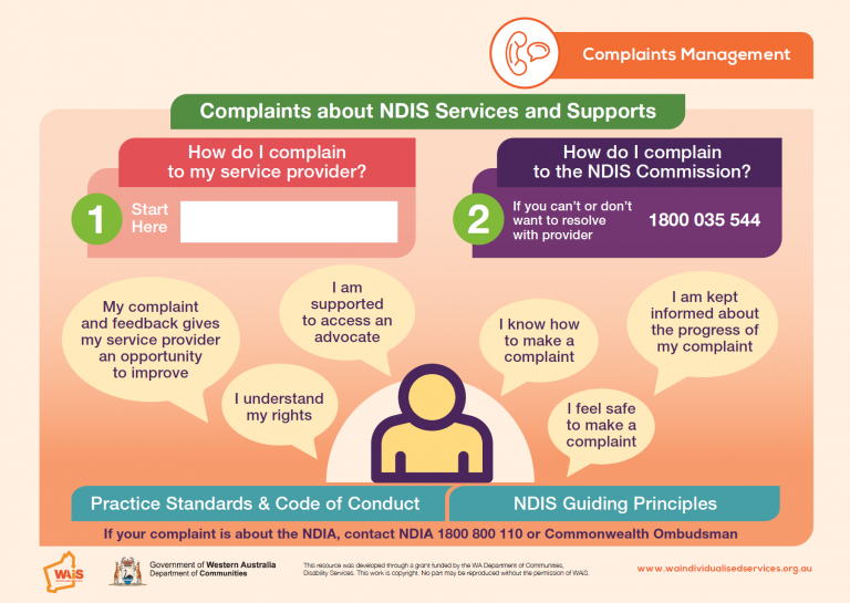 WAiS designed Resource NDIS Quality and Safeguards Commission Complaints Management