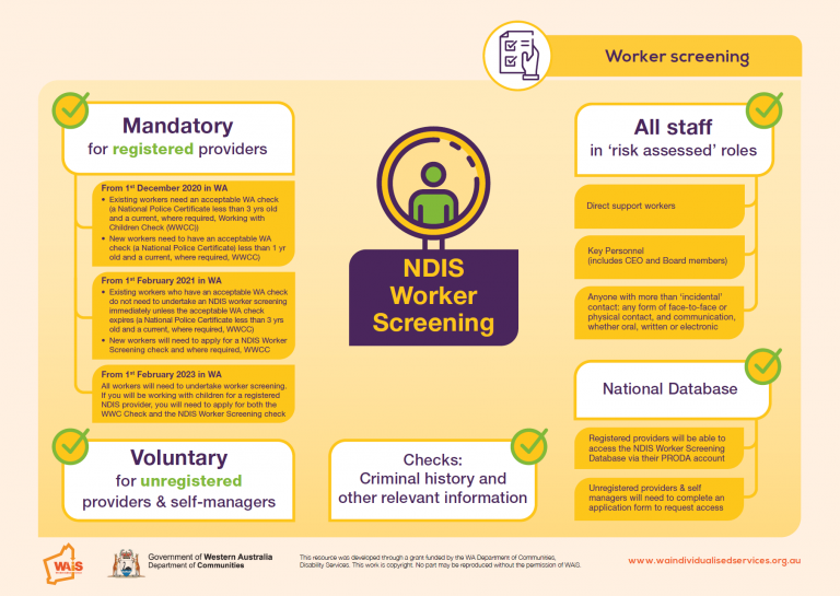 WAiS designed Resource NDIS Quality and Safeguards Commission Worker Screening