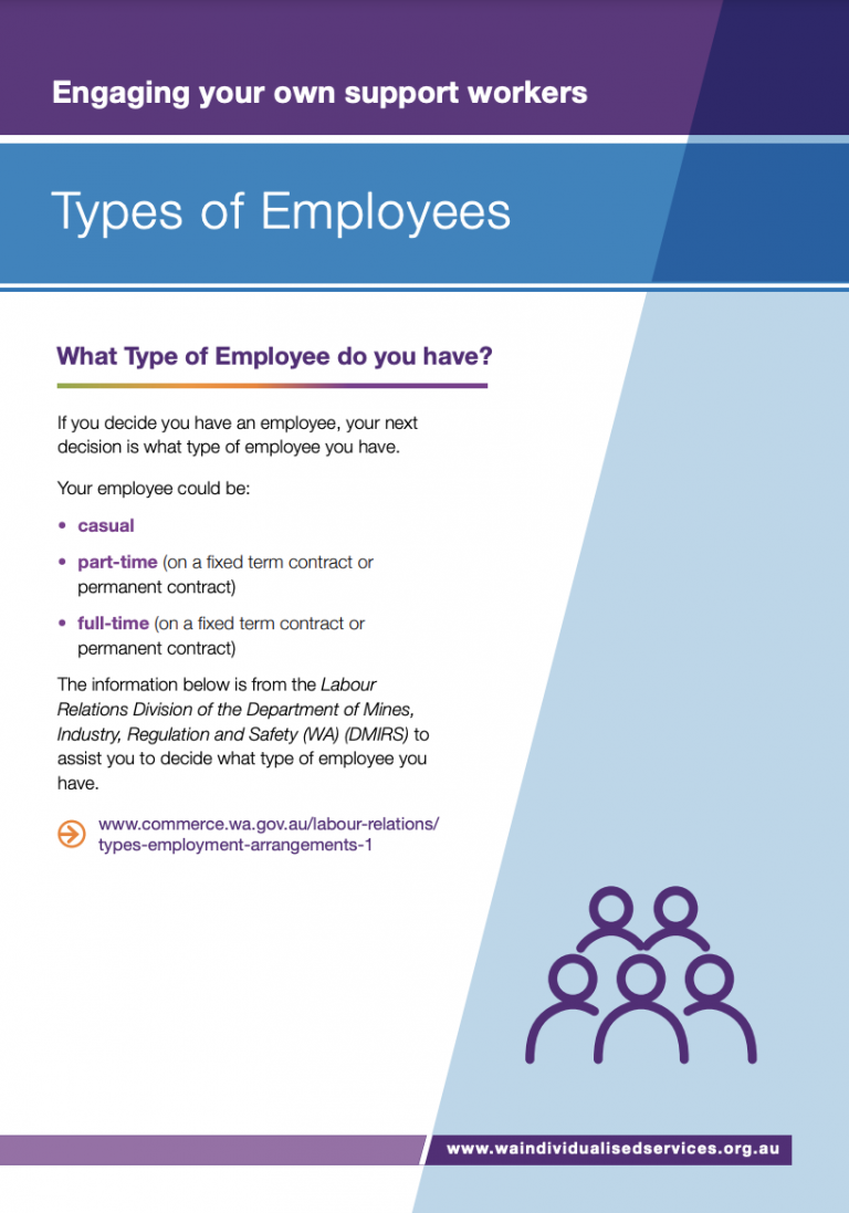 First page of WAiS designed resource called 'Types of Employee'