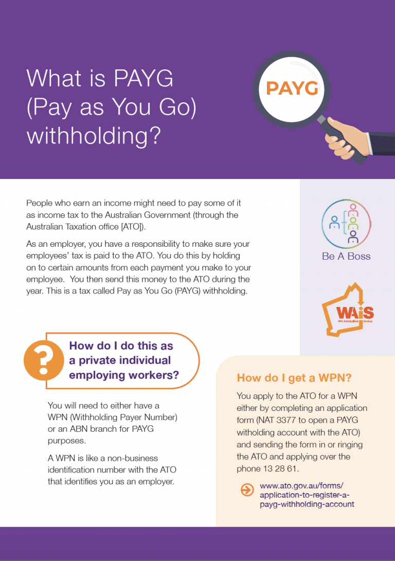First page of WAiS designed resource called 'What is PAYG?'