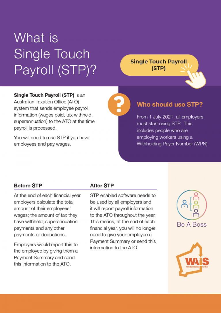 First page of WAiS designed resource called 'What is Single Touch Payroll?'